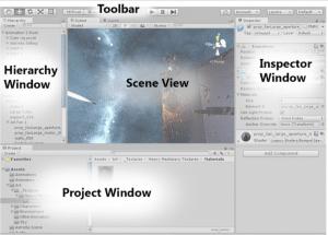 Immersive Technologies Skillnet Unity Interface