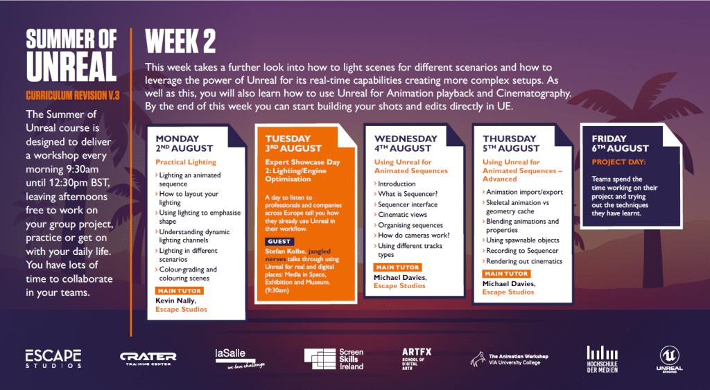 Immersive Technologies SOU Schedule Week 2